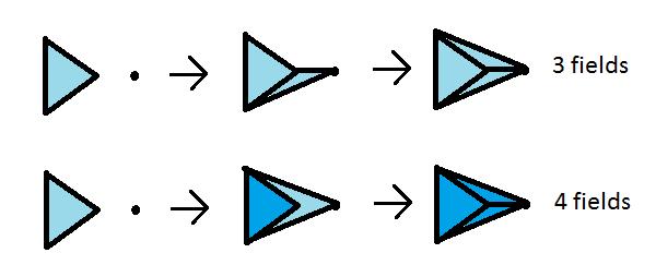 Ingress中的几何:从多重控制场说开来去